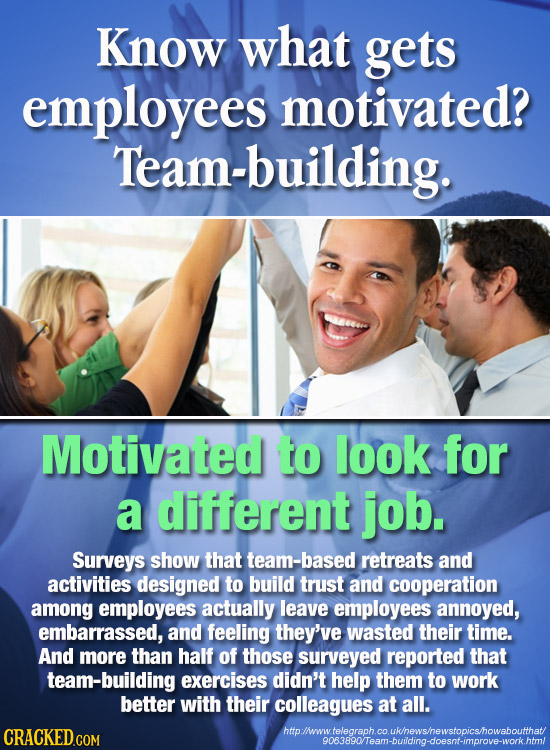 Know what gets employees motivated? Team-building. Motivated to look for a different job. Surveys show that team-based retreats and activities designe