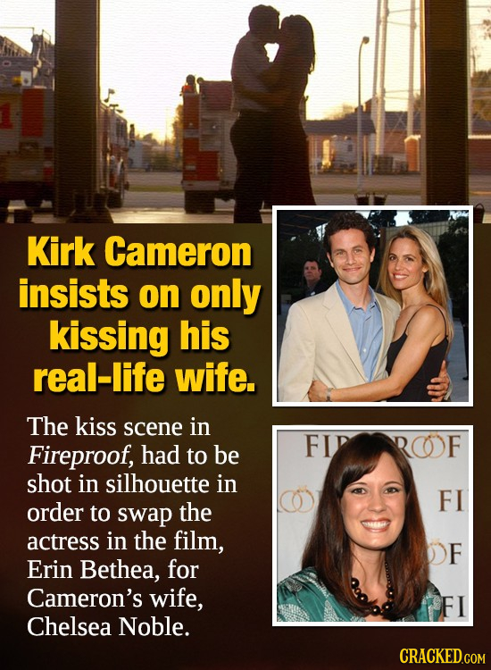 Kirk Cameron insists on only kissing his real-life wife. The kiss scene in FI Fireproof, ROOF had to be shot in silhouette in FI order to swap the act