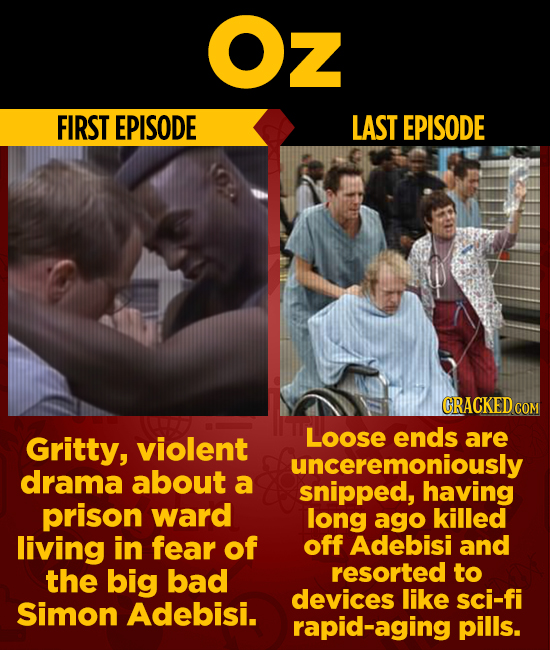 15 TV Shows That Changed Wildly From Pilot To Finale