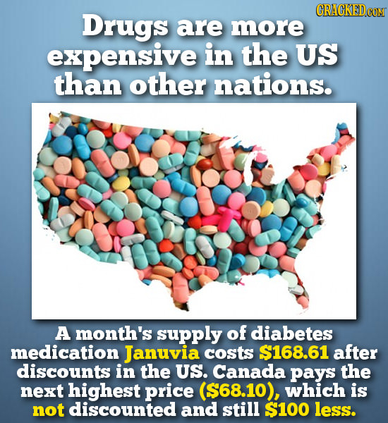 CRACKEDCON Drugs are more expensive in the US than other nations. A month's supply of diabetes medication Januvia costs $168.61 after discounts in the