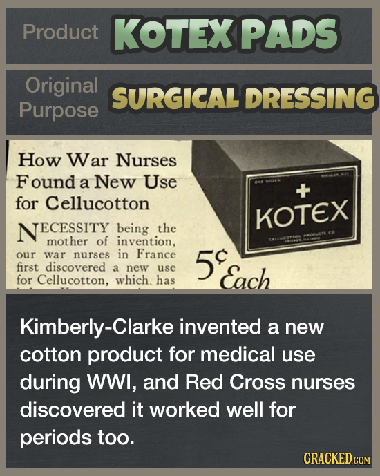 Product KOTEX PADS Original SURGICAL DRESSING Purpose How War Nurses Found a New Use for Cellucotton KOTEX NTECESSITY being the mother of invention, o