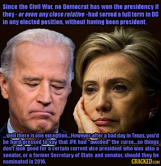 Since the Civil War. no Democrat has won the presidency if they- oreven any close relative had served a full term in DC in any elected position, witho