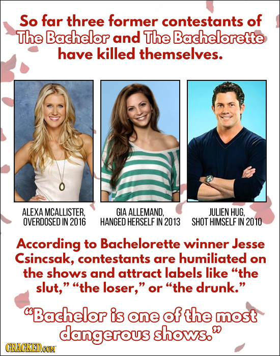 So far three former contestants of The Bachelor and The Bachelorette have killed themselves. ALEXA MCALLISTER. GIA ALLEMAND. JULIEN HUG, OVERDOSED IN