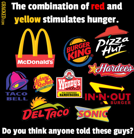 GRIOY The combination of red and yellow stimulates hunger. Pa BURGER Hut KING McDonald's Hardee's CHARBROILY Johnny WenDy's Rocketo TACO OLD FASHIONED