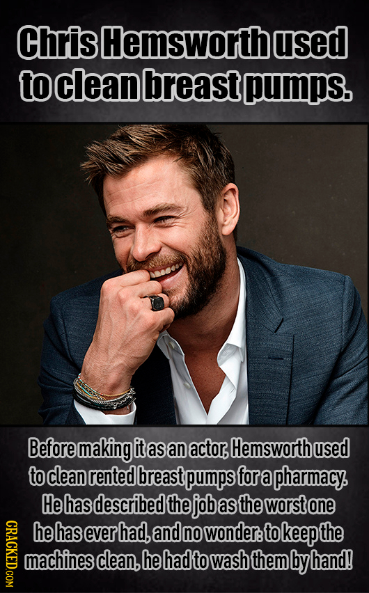 Chris Hemsworth used to clean breast pumps. Before making it as an actor Hemsworth used to clean rented breast pumps for a pharmacy. He has described