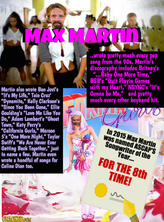 MAX MARun ..wrote pretty much every pop song from the 90s. Martin's discography includes Britney's ...Baby One More Time, BSB's Quit Playin Games wi