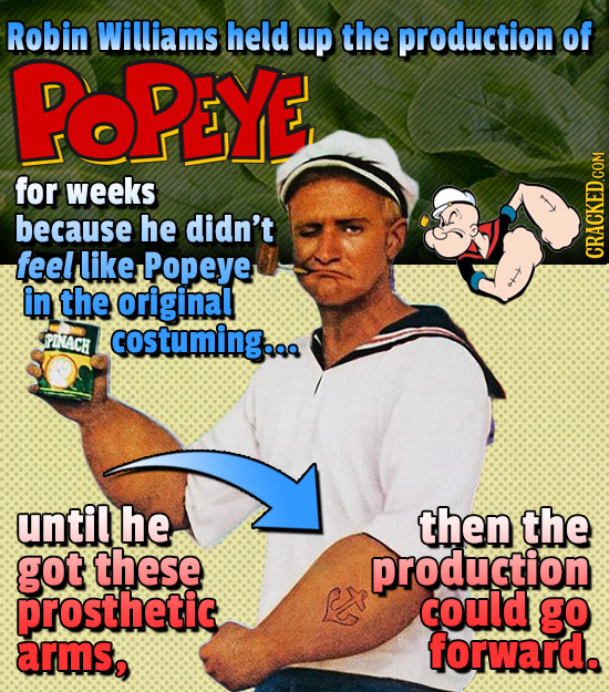 Robin Williams held up the production of POPIYE for weeks because he didn't feel like Popeye in the original PINACH costuming.9g until he then the got