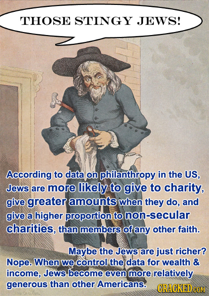 THOSE STINGY JEWS! According to data on philanthropy in the US, Jews are more likely to give to charity, give greater amounts when they do, and give a