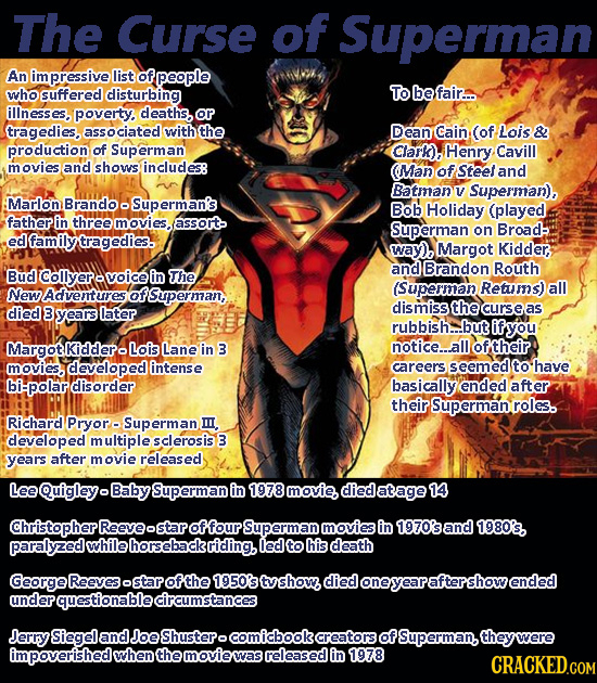 The Curse of Superman An im pressive list fpeople who suffered disturbing To befair... fillnesses poverty. deaths. or tragedies. ociated with the Dean