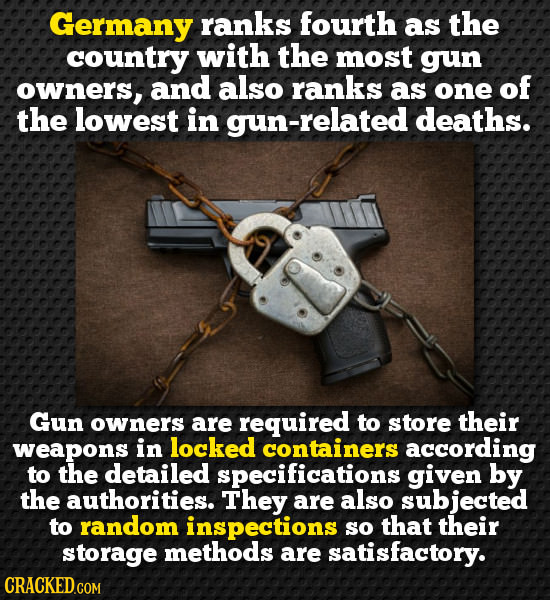 Germany raNKs fourth as the country with the most gun owners, and also ranks as one of the lowest in -related deaths. Gun owners are required to store