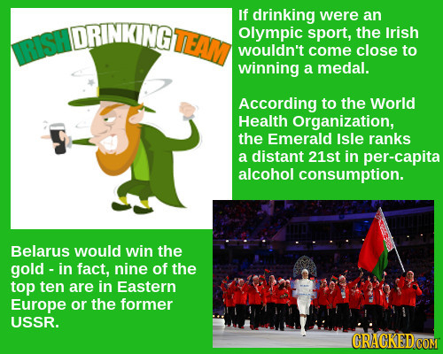 If drinking were an DRINKING TEAM olympic sport, the Irish RISH wouldn't come close to winning a medal. According to the World Health Organization, th