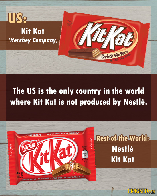 US: KitKat Kit Kat (Hershey Company) Crispwafers Si Chocolnto The US is the only country in the world where Kit Kat is not produced by Nestle. 21 4031