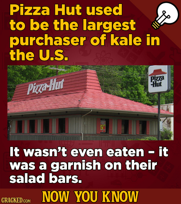 Pizza Hut used to be the largest purchaser of kale in the U.S. Pizza PimaHut Hut It wasn't even eaten it E was a garnish on their salad bars. NOW YOU