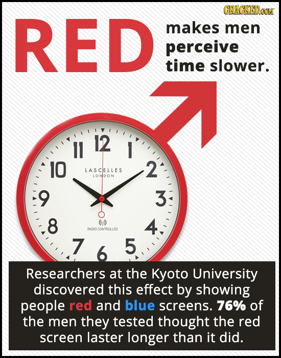 RED CRACKEDCON makes men perceive time slower. ll 12 1 I0 2 LASCELLES LONDON 9 3 8 4 RADIO CONTROLLED 7 5 6 Researchers at the Kyoto University discov