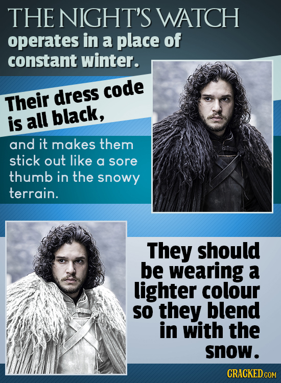 THE NIGHT'S WATCH operates in a place of constant winter. code Their dress is all black, and it makes them stick out like a sore thumb in the snowy te