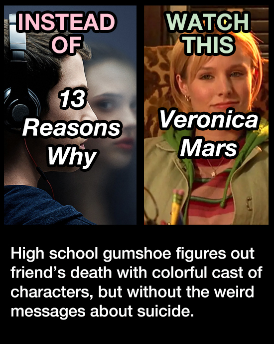 INSTEAD WATCH OF THIS 13 Veronica Reasons Why Mars High school gumshoe figures out friend's death with colorful cast of characters, but without the we