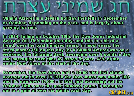 XV 1'nj n Shmini Atzeret is a Jewish holiday that falls in September or October, depending on the year, and is largely about praying for rain. In 2014