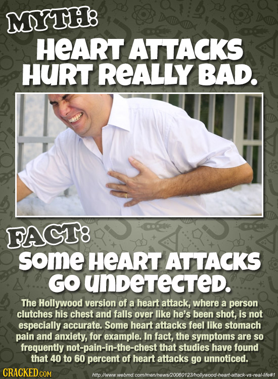 MYTH: HEART ATTACKS HURT REALLY BAD. FAGT8 some HEART ATTACKS GO UnDeTECTED. The Hollywood version of a heart attack, where a person clutches his ches