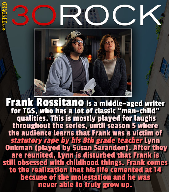 CRACKED COM BOOOK ROCK Frank Rossitano is a middle-aged writer for TGS, who has a lot of classic man-child qualities. This is mostly played for laug