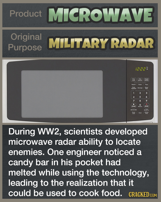 Product MICROWAVE Original MILITARY RADAR Purpose 12:22: 2 3 S SAT sroP During WW2, scientists developed microwave radar ability to locate enemies. On