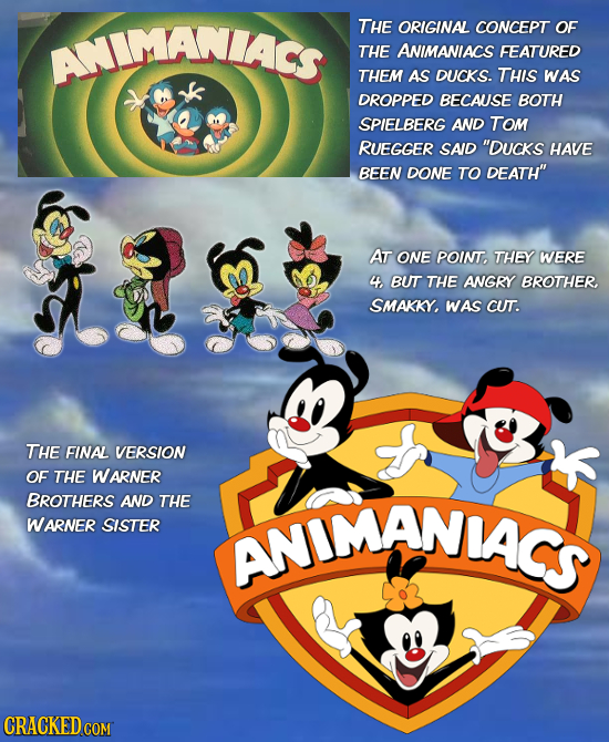 ANIMANLAGS THE ORIGINAL CONCEPT OF THE ANIMANIACS FEATURED THEM AS DUCKS. THIS WAS DROPPED BECAUSE BOTH SPIELBERG AND TOM RUEGGER SAID DUCKS HAVE BEE