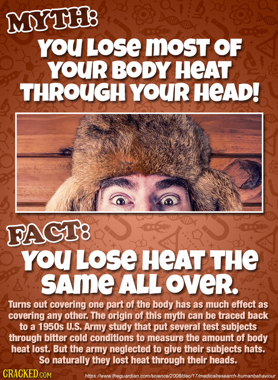 MYTH8 You LOSE MOST OF YOUR BODY HEAT THROUGH YOUR HEAD! FAGT8 YoU LOSE HEAT THE SAme ALL OvER. Turns out covering one part of the body has as much ef