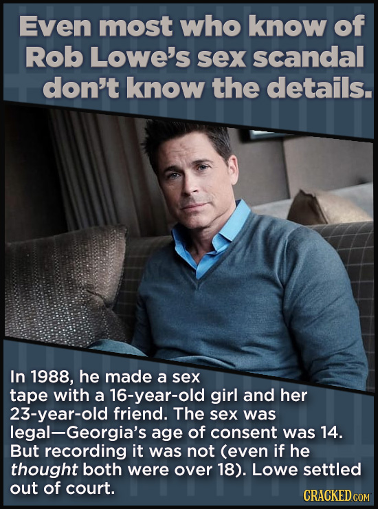 21 Huge Scandals You Don't Even Think About Anymore