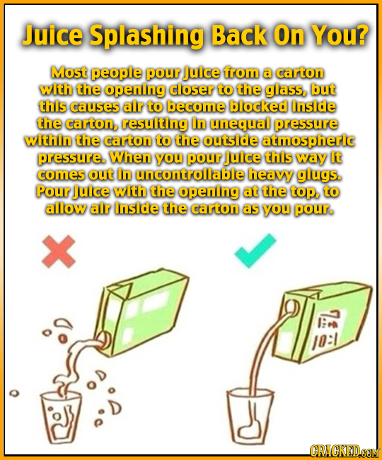 Juice Splashing Back On You? Most people pour juice from a carton with the opening closer to the glass, but this causes air to become blocked inside t