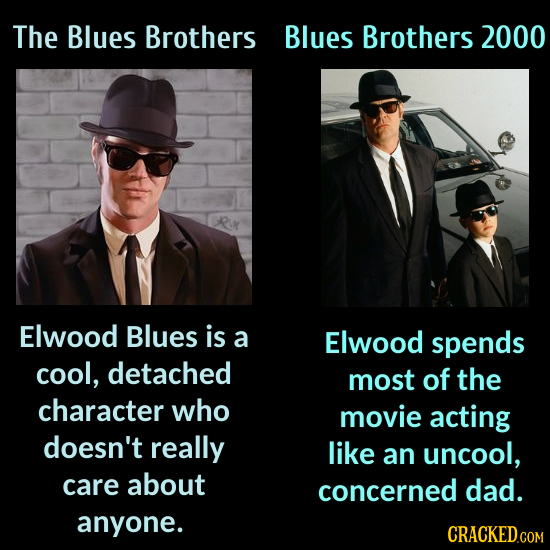 The Blues Brothers Blues Brothers 2000 Elwood Blues is a Elwood spends cool, detached most of the character who movie acting doesn't really like an un