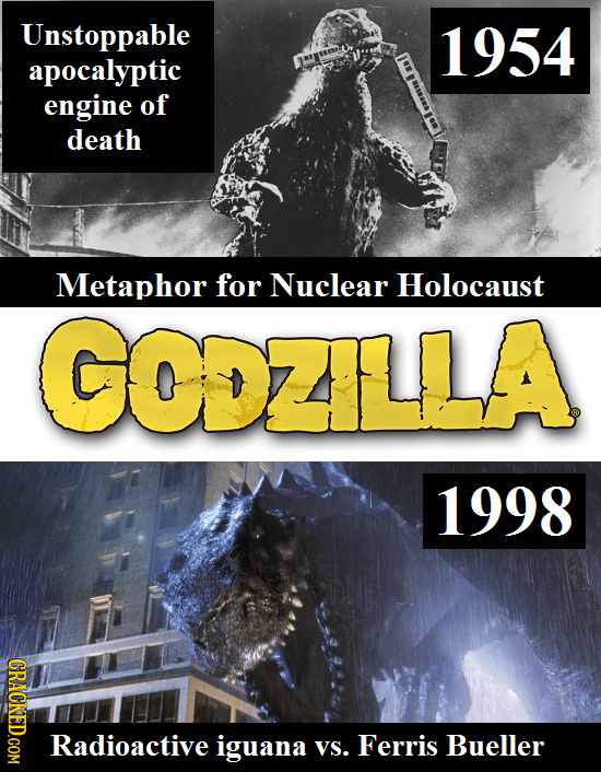 Unstoppable 1954 apocalyptic engine of death Metaphor for Nuclear Holocaust (CODZLLA 1998 CRACKED.COM Radioactive iguana VS. Ferris Bueller