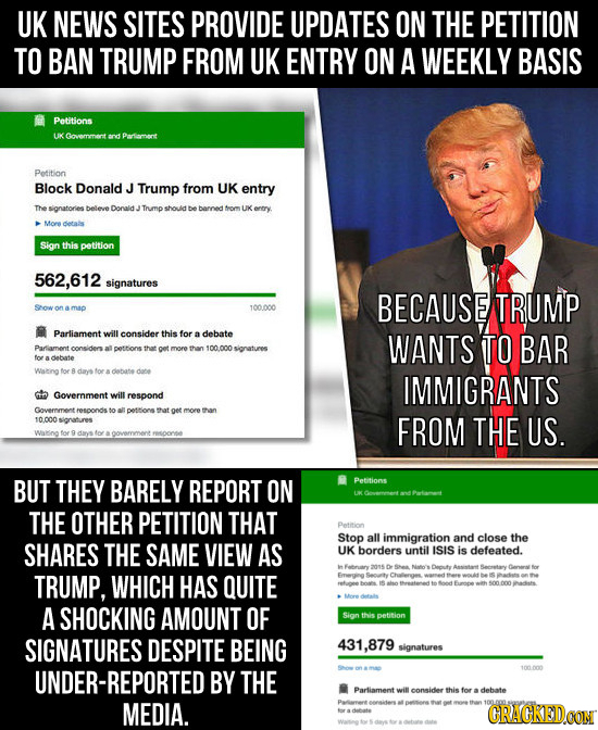 UK NEWS SITES PROVIDE UPDATES ON THE PETITION TO BAN TRUMP FROM UK ENTRY ON A WEEKLY BASIS Potitions UK Govemmert and Parliamont Petition Block Donald