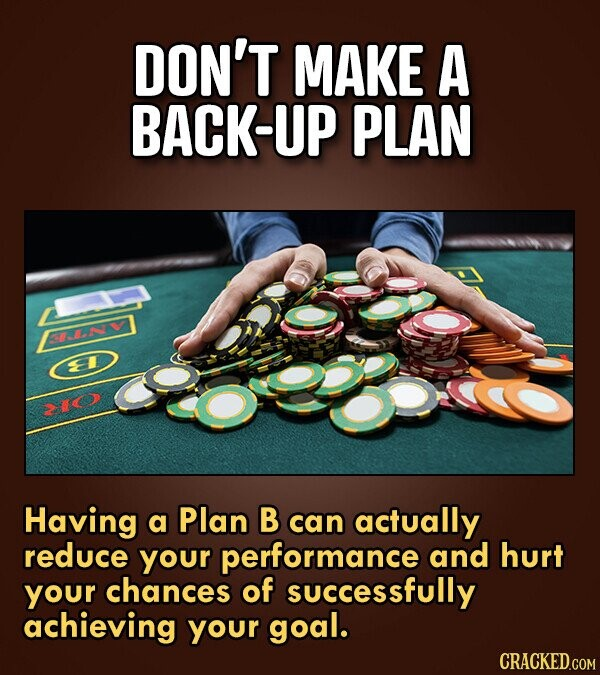 DON'T MAKE A BACK-UP PLAN un KOD Having a Plan B can actually reduce your performance and hurt your chances of successfully achieving your goal. CRACK