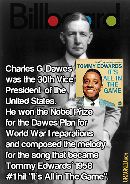 Billbard Recordings 8 Charles G. Dawes TOMMY EDWARDS IT'S was the 30th Vice ALL IN THE President of the GAME United States. He won the Nobel Prize for