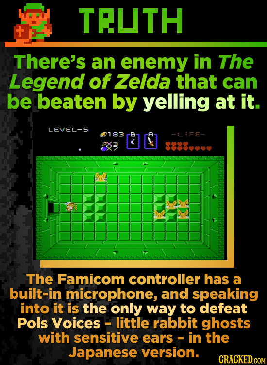 TELTH There's an enemy in The Legend of Zelda that can be beaten by yelling at it. LEVEL-S 183 B -LIFE- The Famicom controller has a built-in micropho