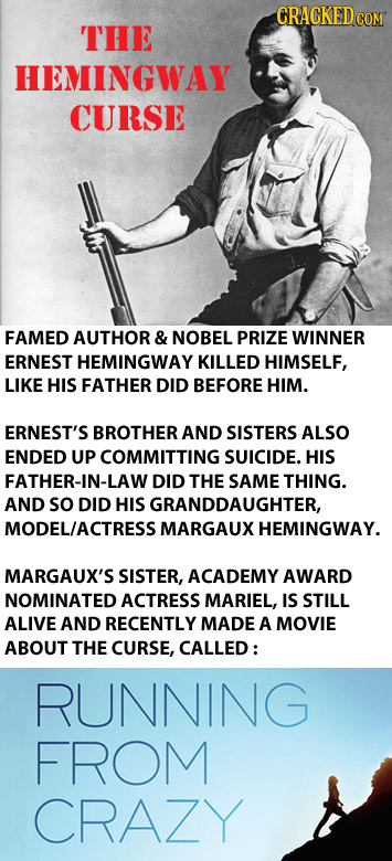THE HEMINGWAY CURSE FAMED AUTHOR & NOBEL PRIZE WINNER ERNEST HEMINGWAY KILLED HIMSELF, LIKE HIS FATHER DID BEFORE HIM. ERNEST'S BROTHER AND SISTERS AL