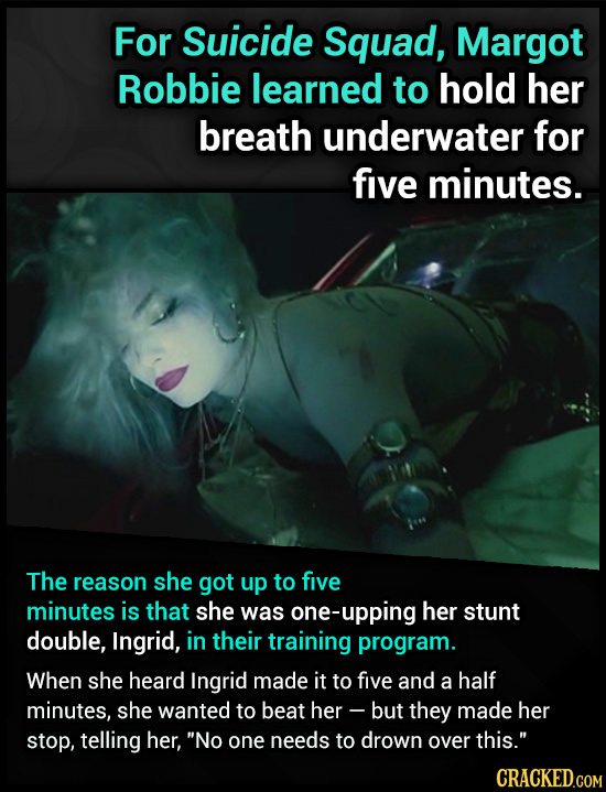 For Suicide Squad, Margot Robbie learned to hold her breath underwater for five minutes. The reason she got up to five minutes is that she was upping