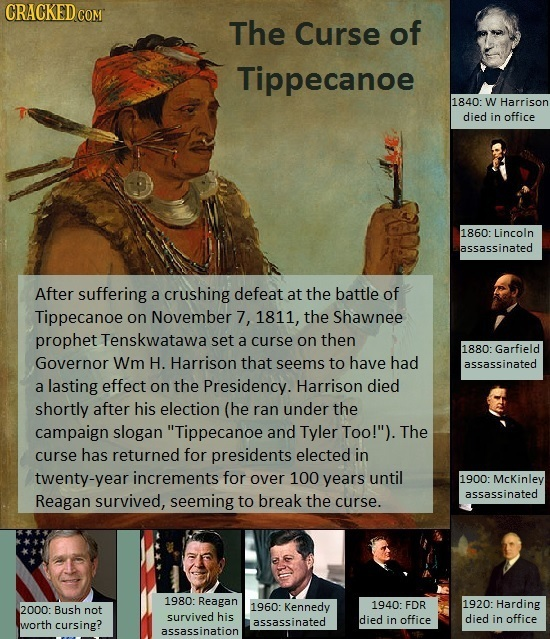CRACKED The Curse of Tippecanoe 1840: W Harrison died in office 1860: Lincoln assassinated After suffering a crushing defeat at the battle of Tippecan