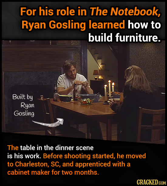 For his role in The Notebook, Ryan Gosling learned how to build furniture. Built by Ryan Gosling The table in the dinner scene is his work. Before sho