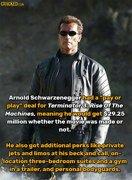 CRACKEDcO COM Arnold Schwarzenegger had a 'pay or play deal for Terminator 3: Rise of The Machines, meaning he would get $29.25 million whether the