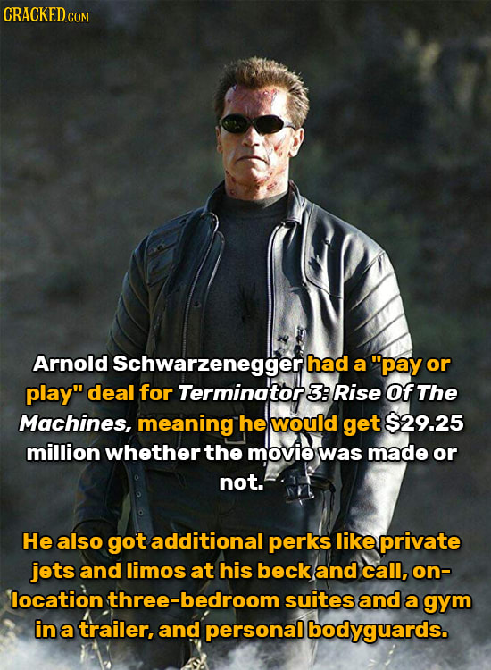 Surprisingly Smart Legal Moves By Famous People