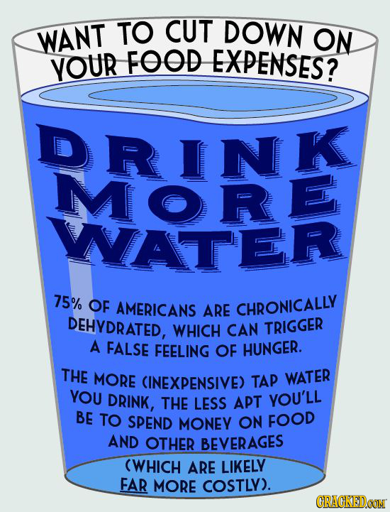 CUT DOWN WANT TO ON YOUR FOOD EXPENSES? DRINK M O RE WATER 75% OF AMERICANS ARE CHRONICALLY DEHYDRATED, WHICH CAN TRIGGER A FALSE FEELING OF HUNGER. T