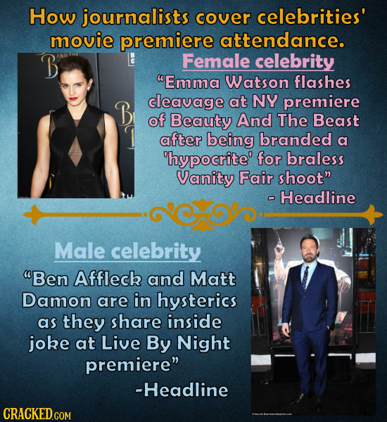 How journalists cover celebrities' movie premiere attendance. B Female celebrity Emma Watson flashes cleavage at NY premiere of Beauty And The Beast