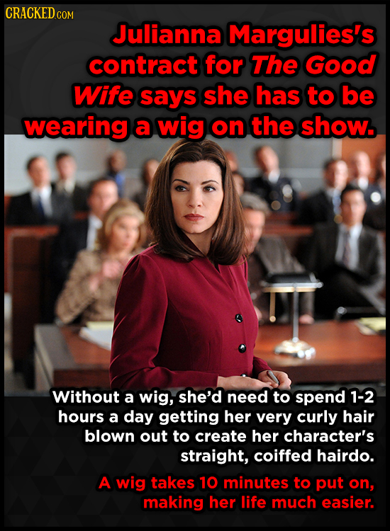 CRACKEDCON COM Julianna Margulies's contract for The Good Wife says she has to be wearing a wig on the show. Without a wig, she'd need to spend 1-2 ho