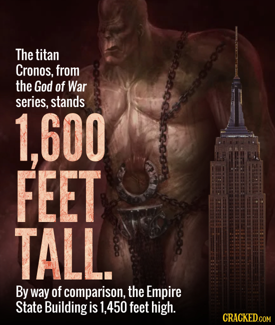 The titan Cronos, from the God of War series, stands 1,600 FEET TALL. By way of comparison, the Empire State Building is 1, .450 feet high. CRACKED.CO