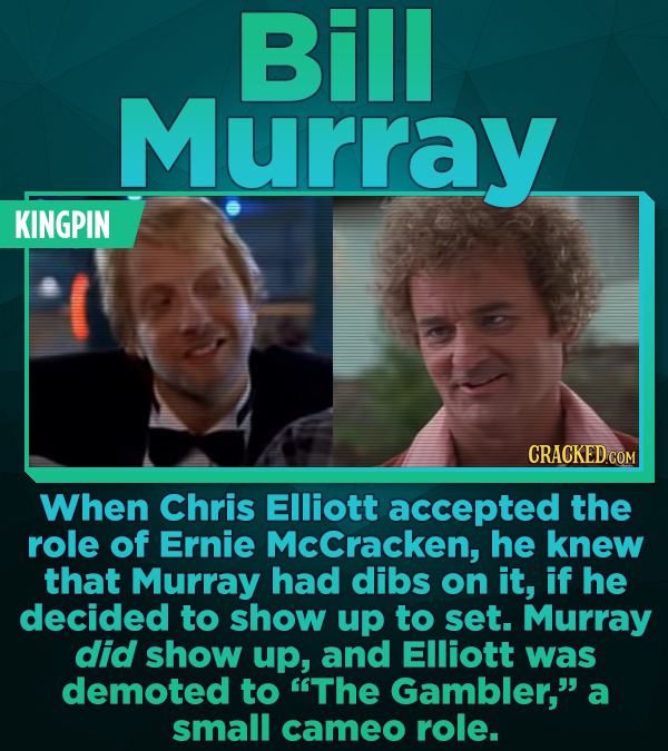 Bill Murray KINGPIN When Chris Elliott accepted the role of Ernie McCracken, he knew that Murray had dibs on it, if he decided to show up to set. Murr