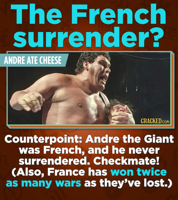 Statistics That Change How You See the World - Counterpoint: Andre the Giant was French, and he never surrendered. Checkmate! (Also, France has won tw