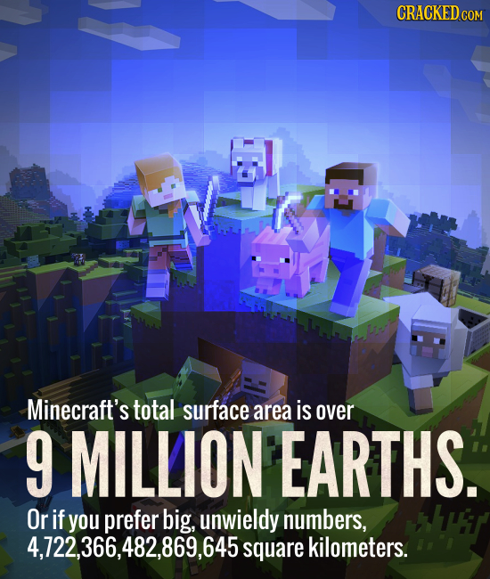 CRACKEDCON Minecraft's total surface area is over 9 MILLION EARTHS. Or if you prefer big, unwieldy numbers, 4,722,366,482,869,645 square kilometers.