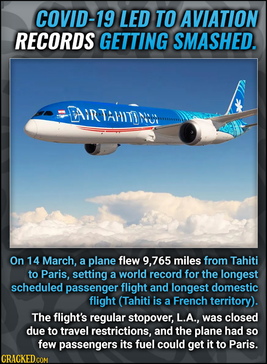 COVID-19 LED TO AVIATION RECORDS GETTING SMASHED. LAIRTAHITN On 14 March, a plane flew 9,765 miles from Tahiti to Paris, setting a world record for th