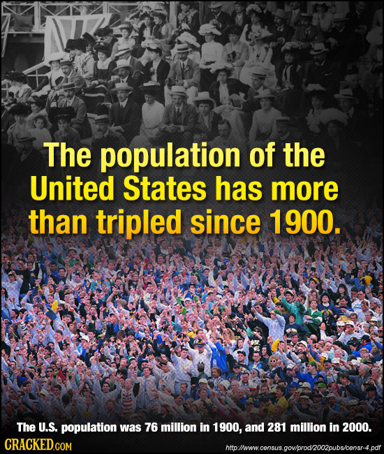 The population of the United States has more than tripled since 1900. The U.S. population was 76 million in 1900, and 281 million in 2000. CRACKEDGON