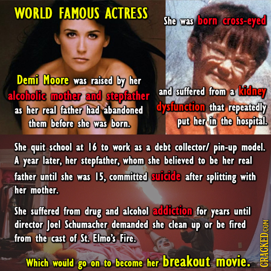 WORLD FAMOUS ACTRESS She was born cross-eyed Demi Moore was raised by her alcoholic suffered kidney mother and stepfather and from a dysfunction repea